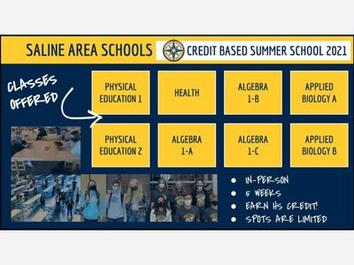 In-Person Credit Based Summer School